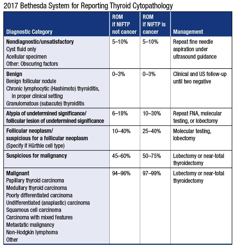 ata guidelines 2017 pdf