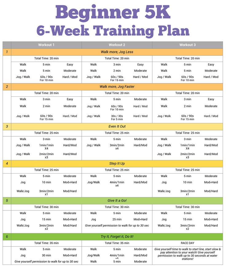 couch to 10k training plan pdf