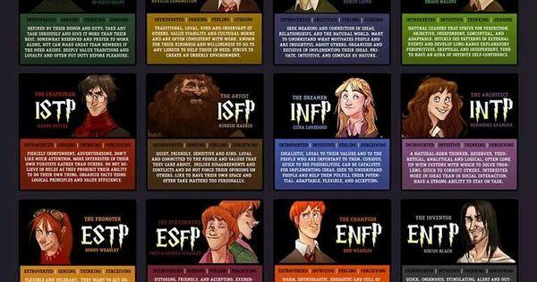 16 personalities intj book pdf