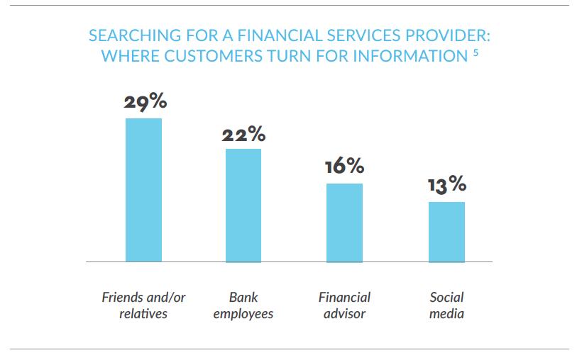 customer experience strategy pdf