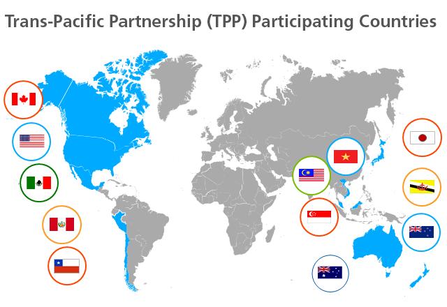 cptpp agreement pdf