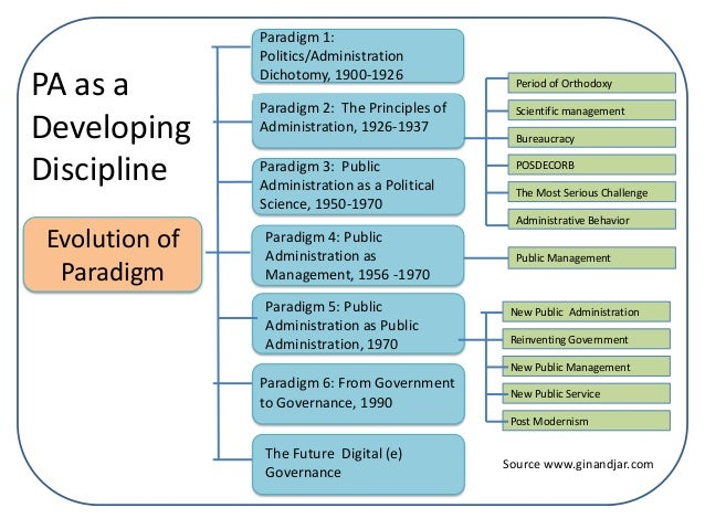 concept of public service pdf