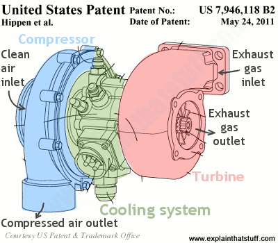 diesel generator parts and working principle pdf