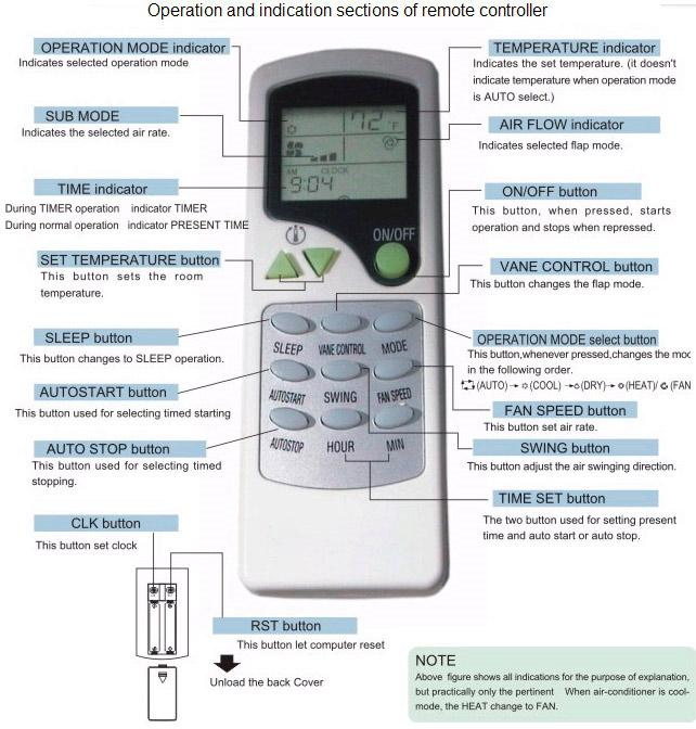daikin air conditioning remote setting time instructions