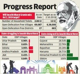 4 years of modi government report card pdf