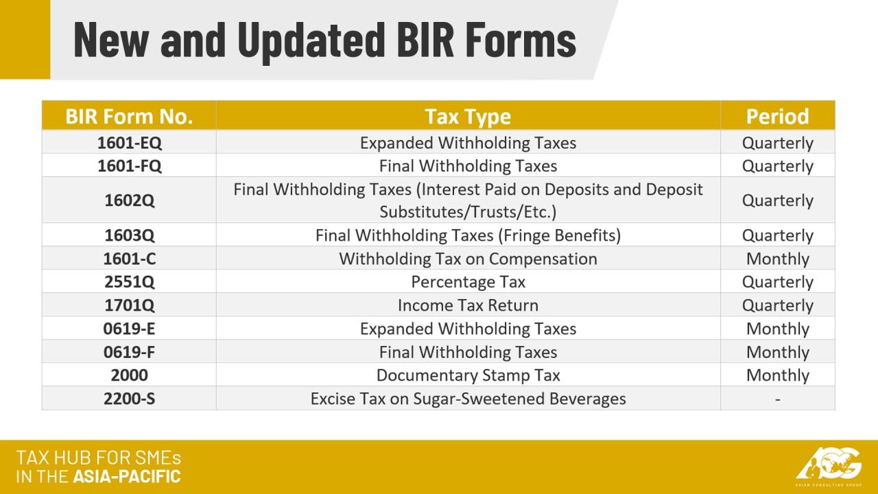 bir tax table 2019 pdf