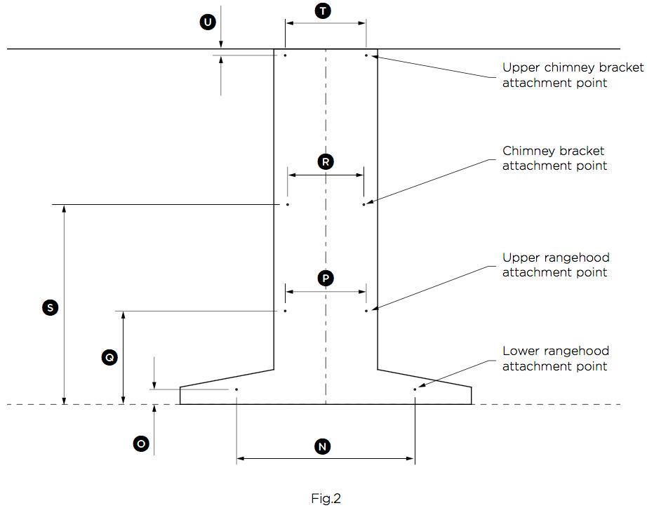 classique canopy rangehood instructions