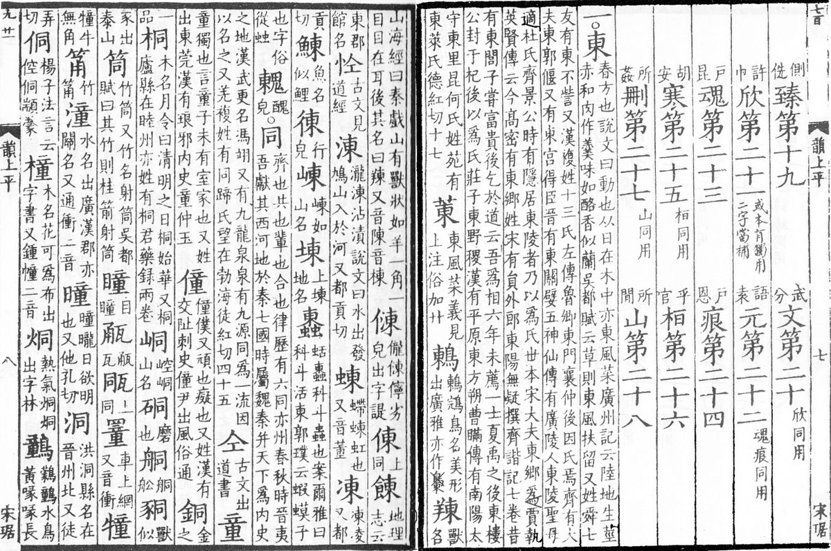 dictionary of old romanisation of chinese