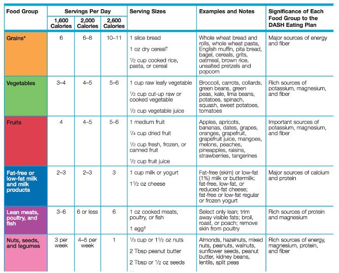 1600 calorie meal plan pdf