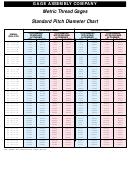 bsw thread chart pdf download