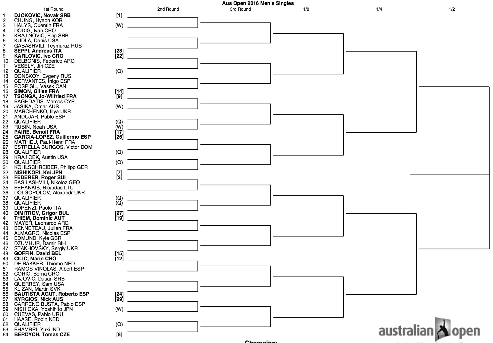 australian open draw pdf