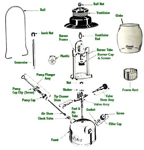 coleman 335 lantern manual