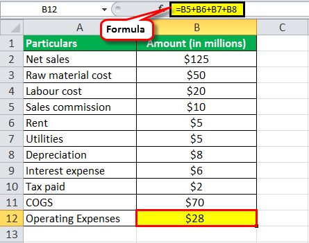 cost accounting formula list pdf