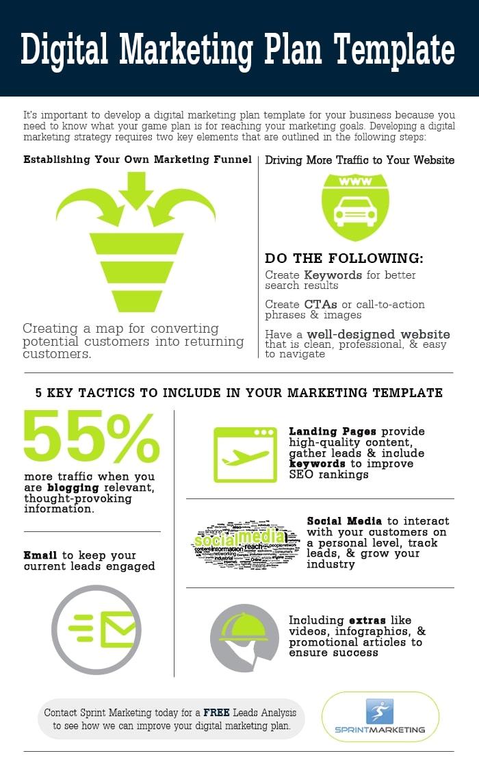 digital marketing business plan pdf