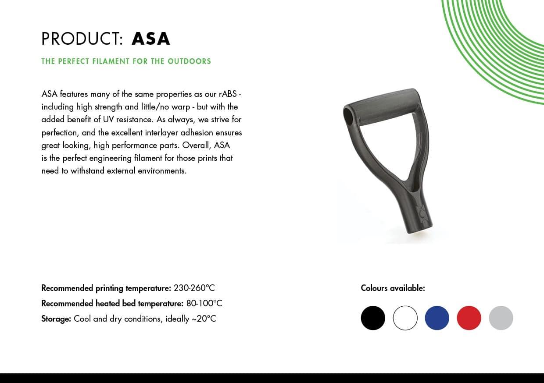 3d printing materials guide