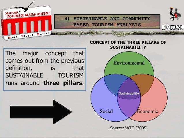 cultural tourism definition pdf