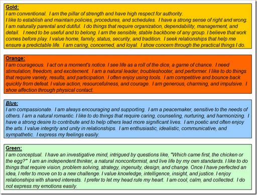 4 temperaments test pdf