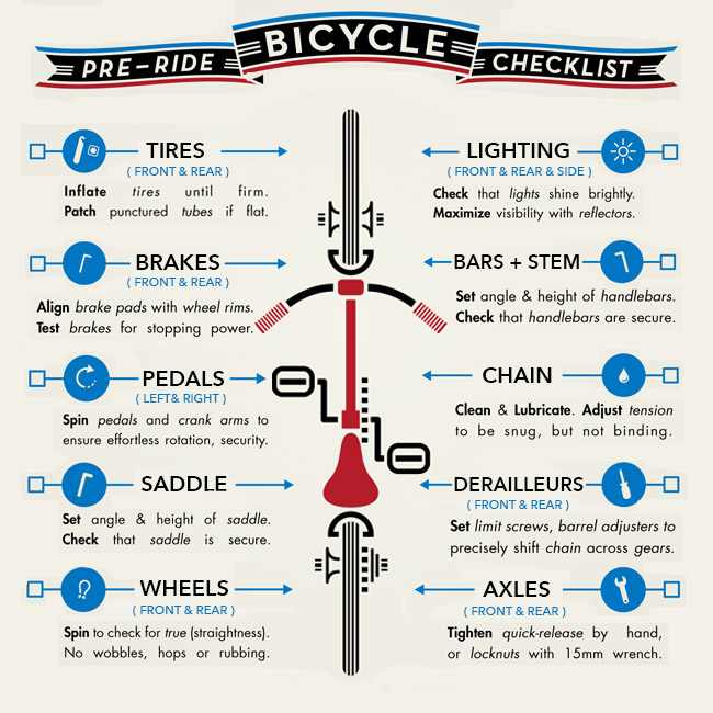 bmx bike maintenance guide