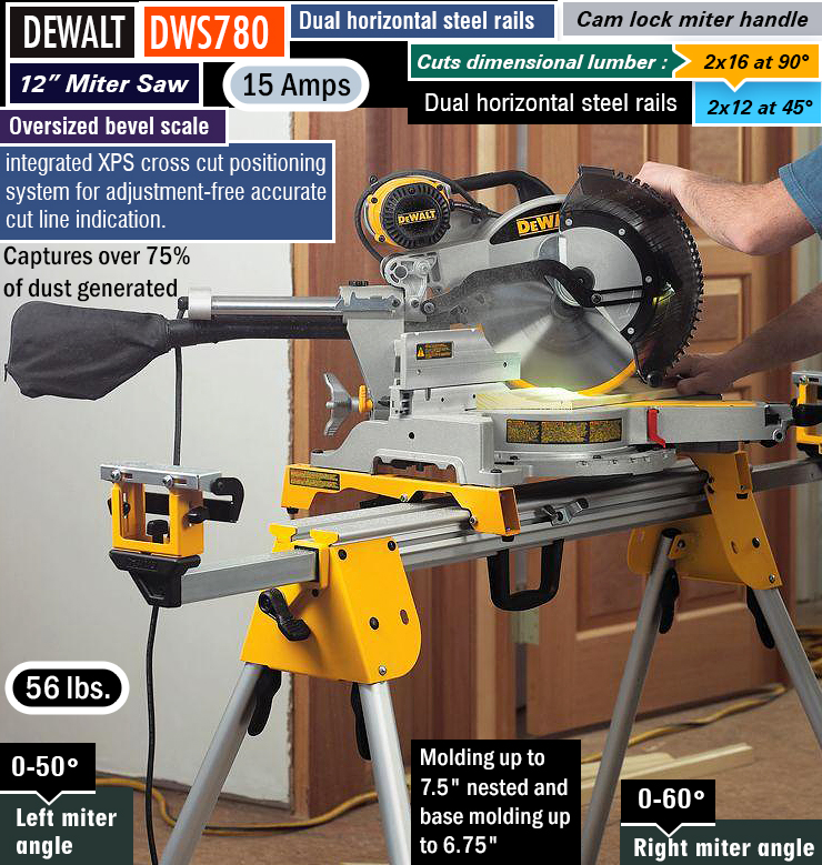 dewalt dws780 manual