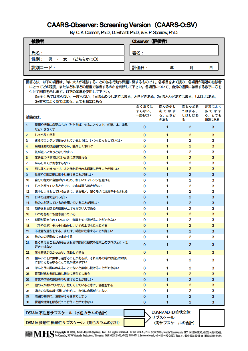 dsm iv criteria for adhd pdf