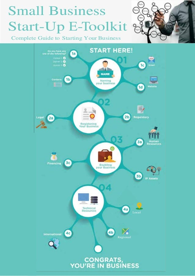 anz business startup guide pdf