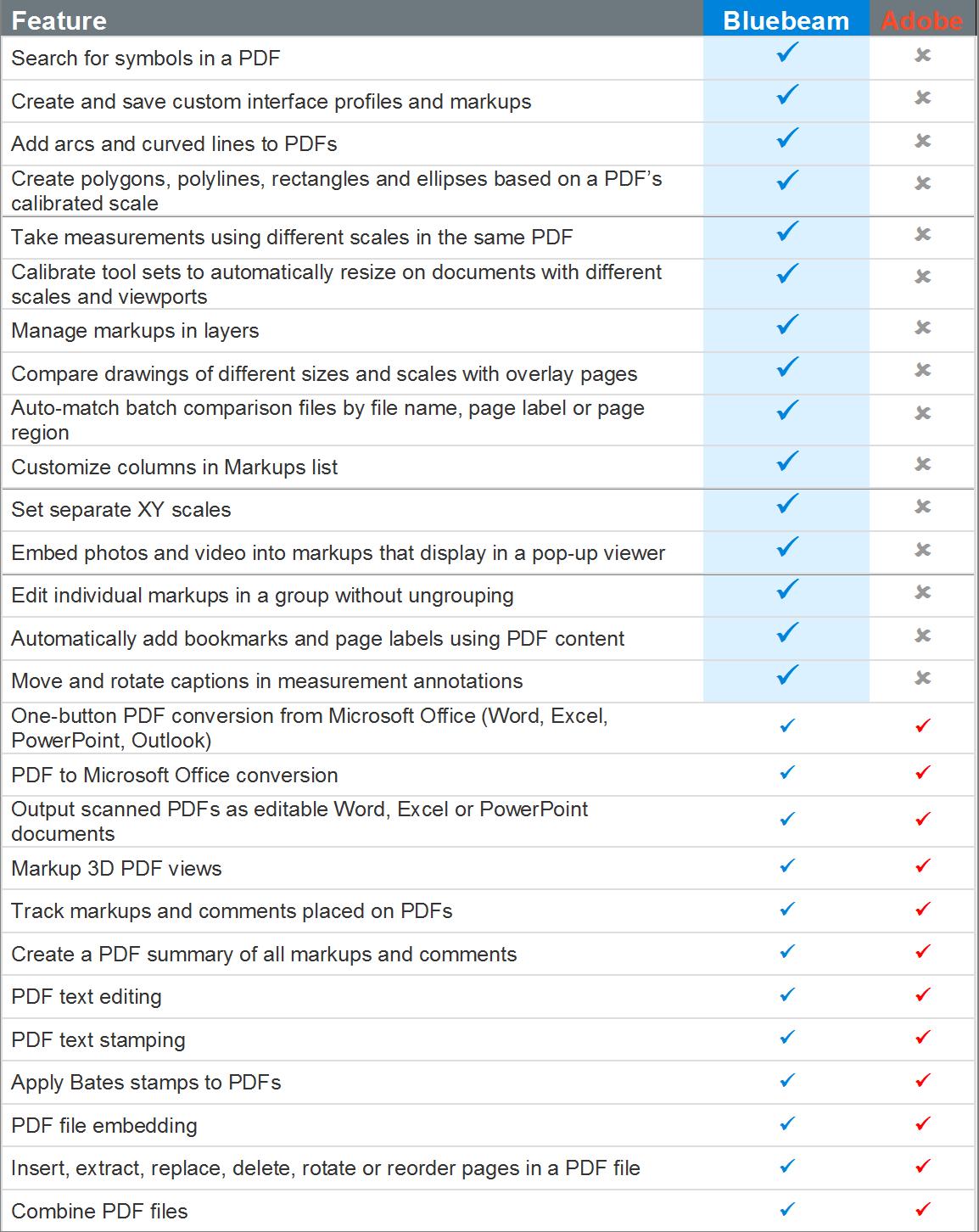 bluebeam tutorials 2018 pdf