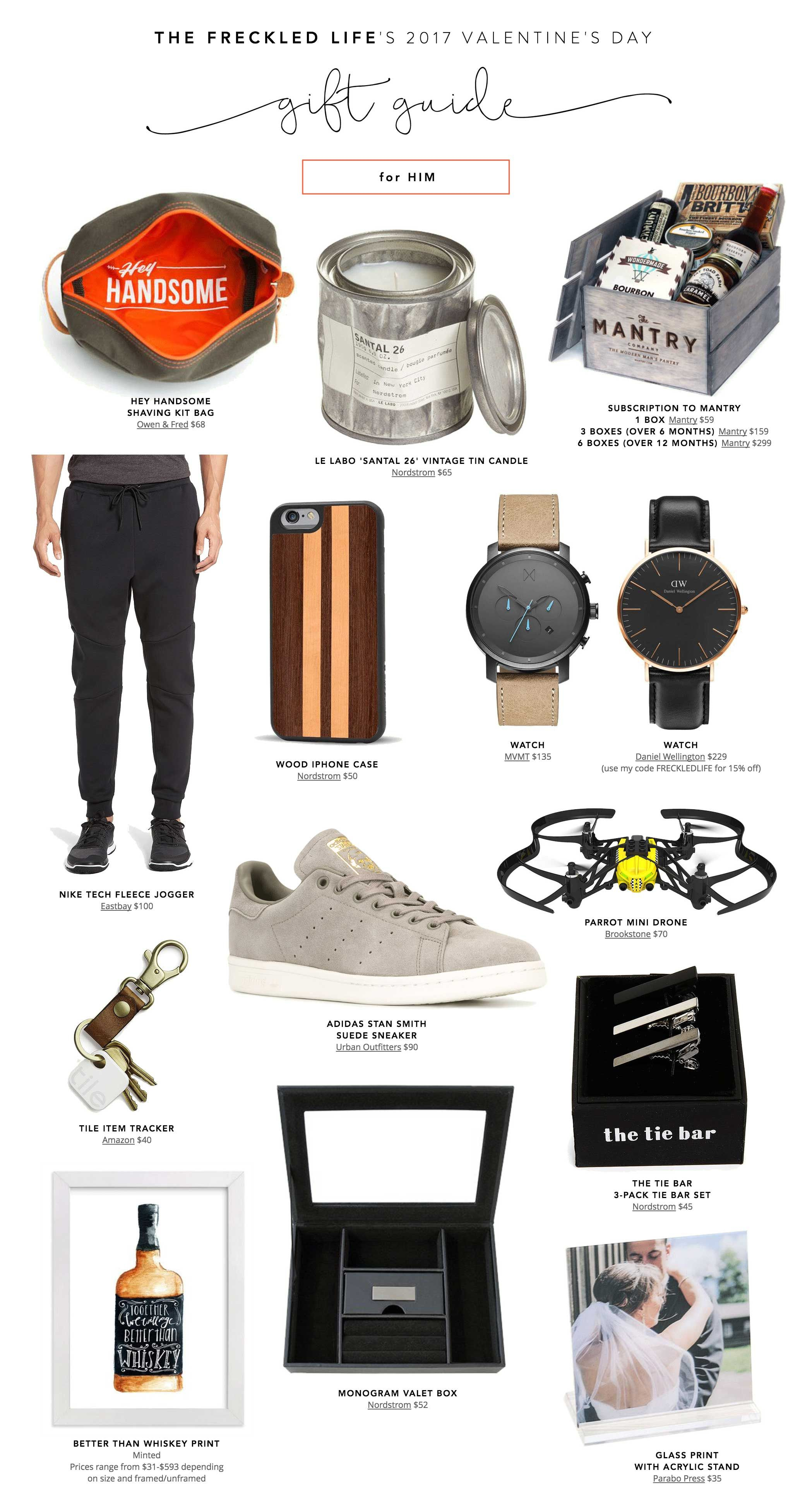 budget gift guide