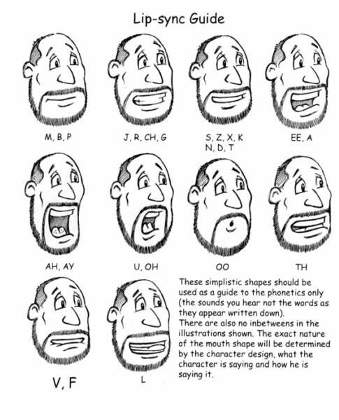 cartoon lip dubbing guide