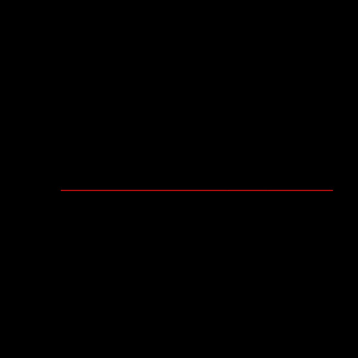 box plot pdf