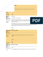 difference between method study and work measurement pdf