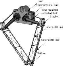 delta 3d printer plans pdf