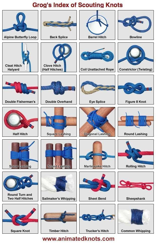 8 basic knots and their uses pdf