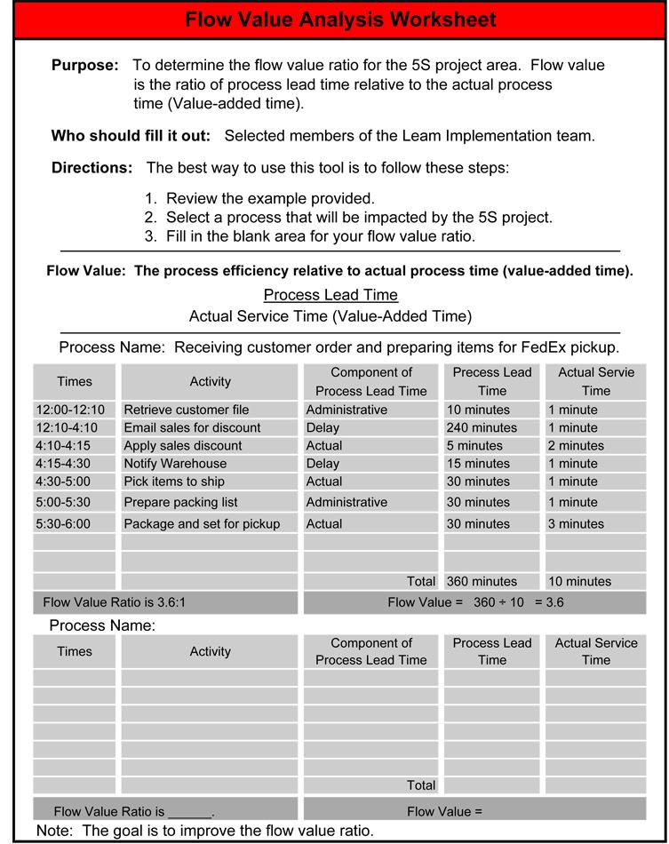 5s manual pdf