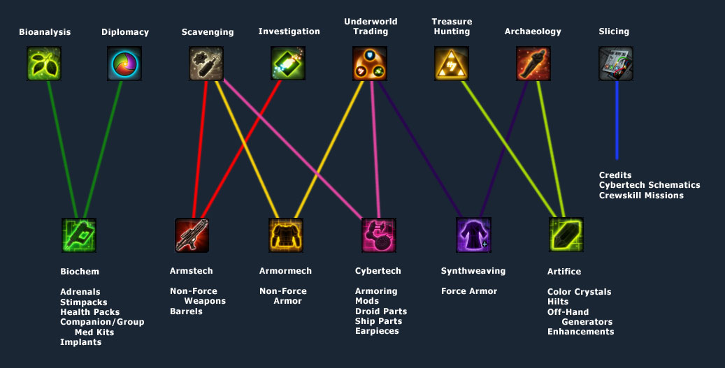 armstech guide swtor
