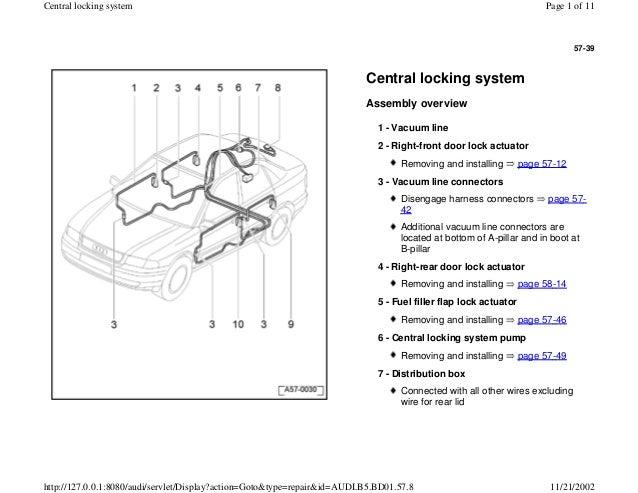 central door locking system pdf