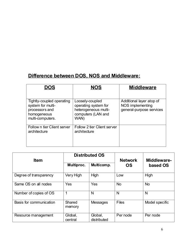 difference between application software and system software in tabular form