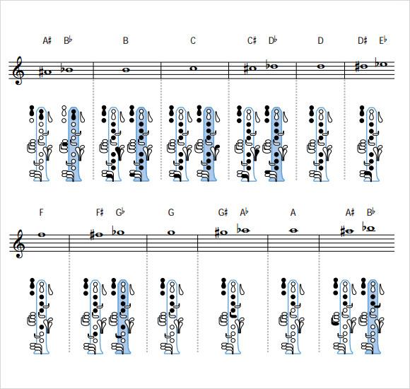 clarinet finger chart altissimo pdf