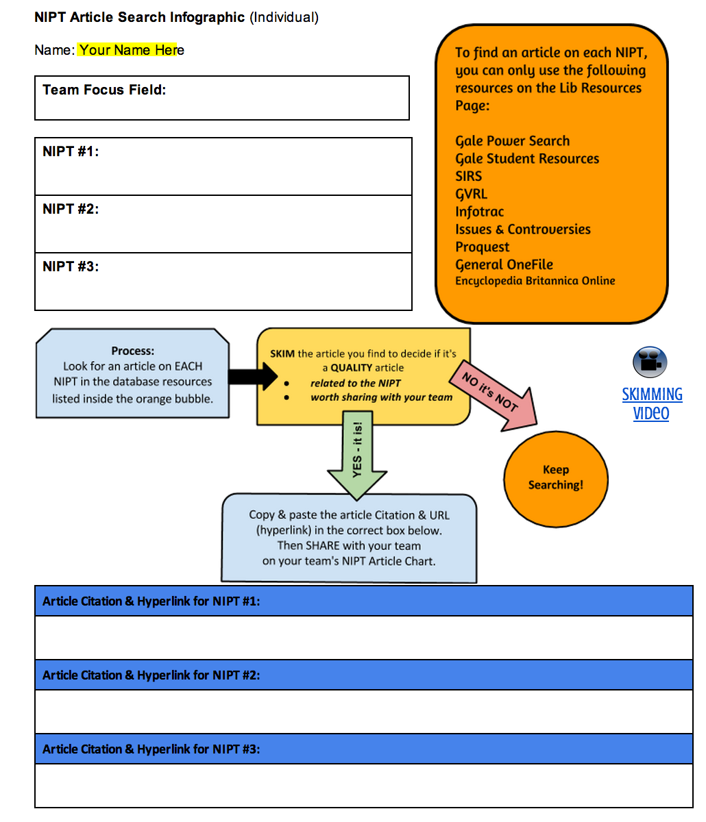 3 level guide google doc template