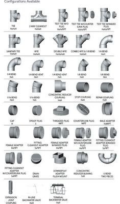 bathroom fittings names pdf