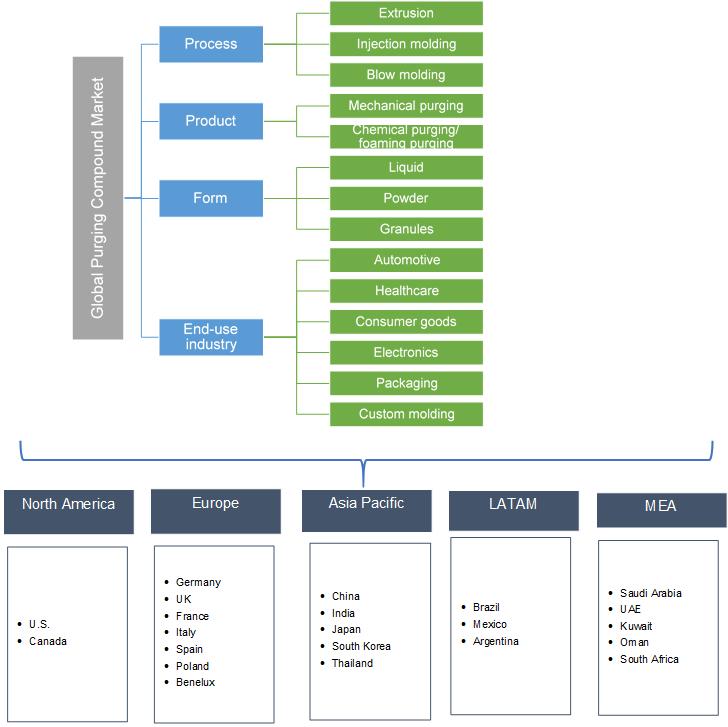demographic segmentation pdf