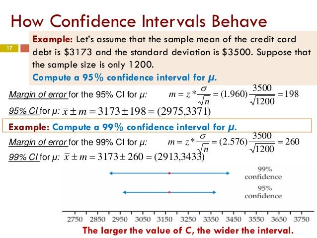confidence interval for sample mean