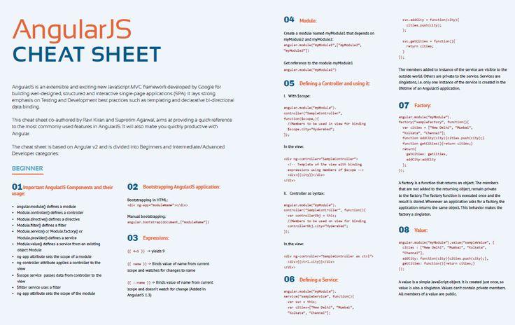 angular 6 cheat sheet pdf
