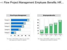 benefits of outsourcing project management pdf