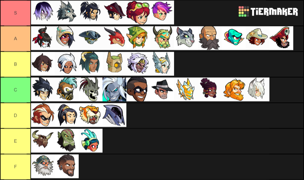 brawlhalla ranked guide
