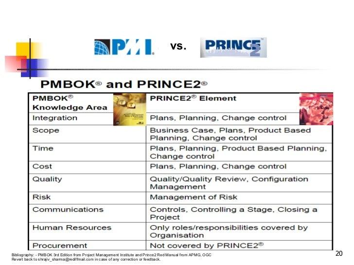 apm body of knowledge pdf