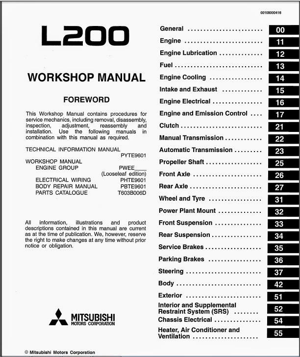 1993 mitsubishi l200 workshop manual