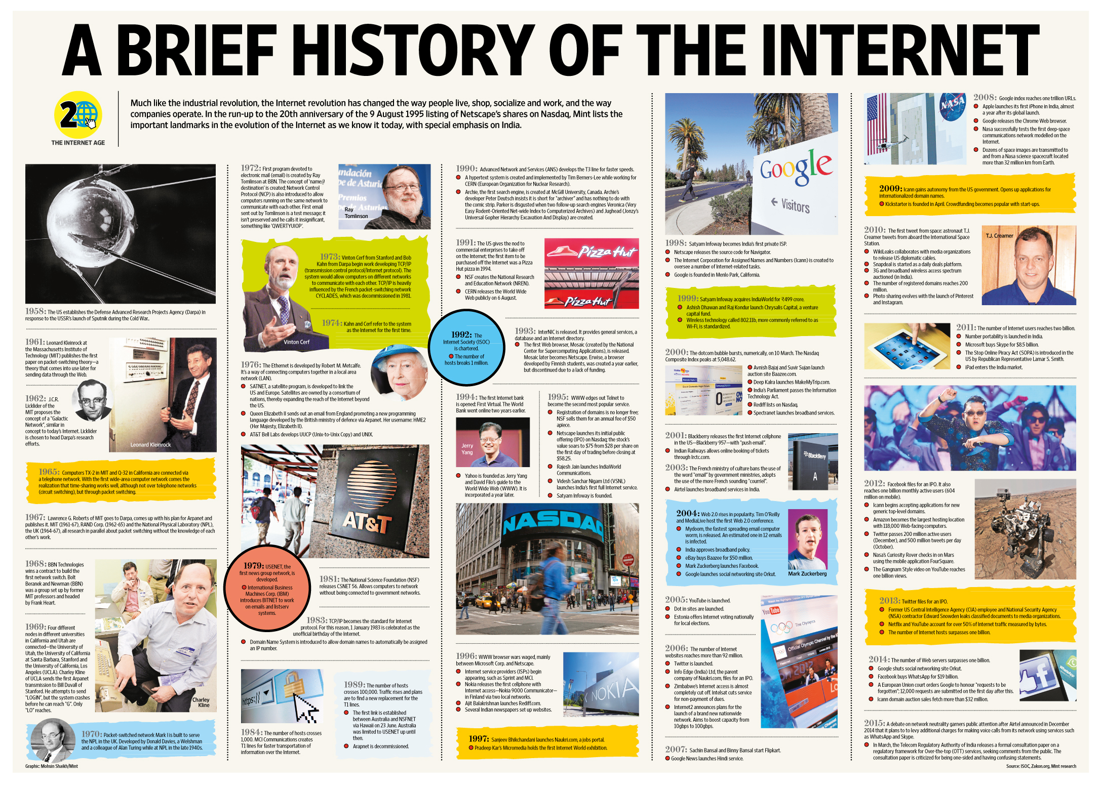 a brief history of internet of things unsef pdf
