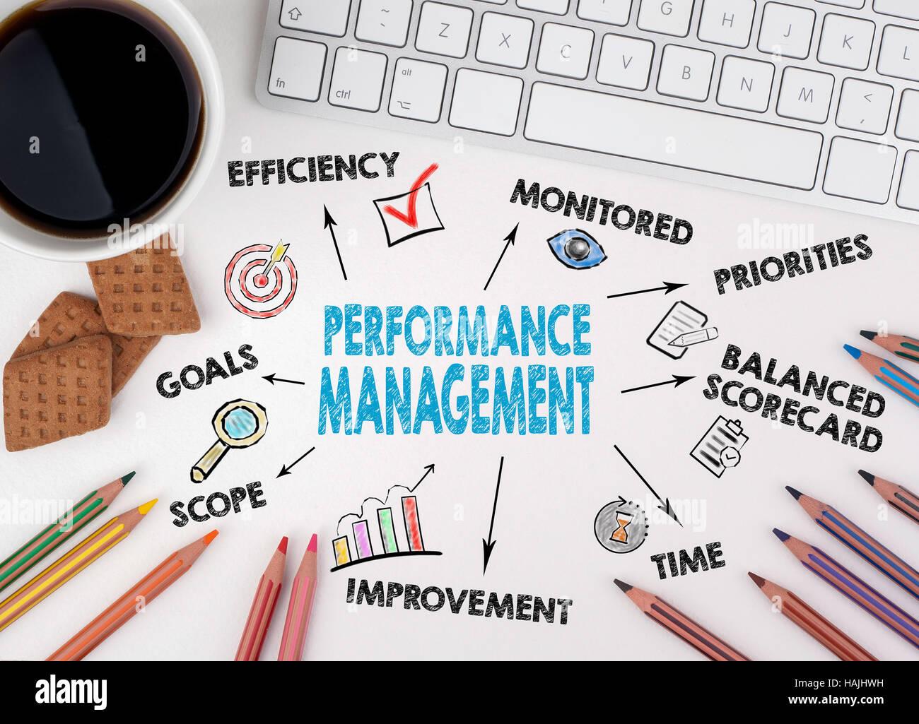 concept of performance management pdf