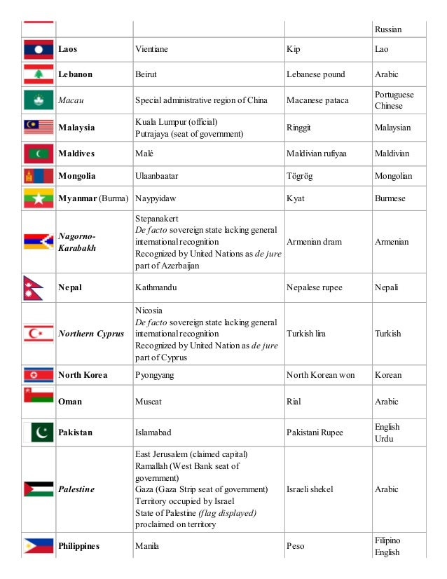 asian countries name list pdf