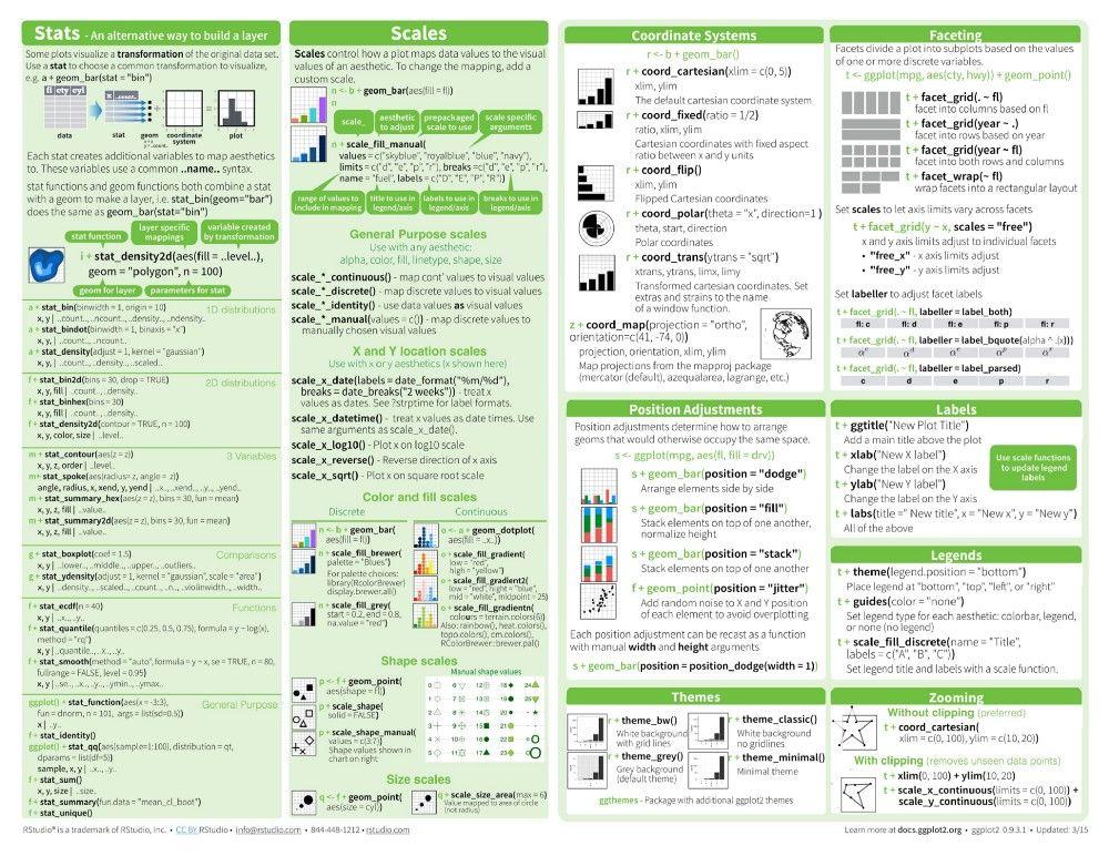 basic statistics for data science pdf